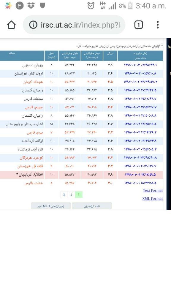 زلزله  امروز شنبه ۳ فروردین ۱۳۹۸به بزرگی ۲٫۹ در وزوان اصفهان
